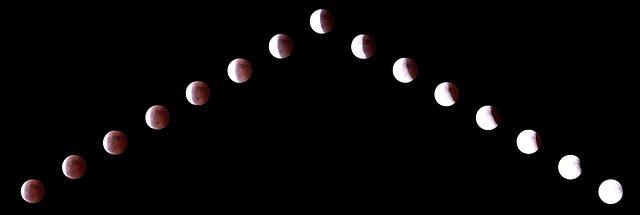 皆既月食の願いを叶えるおまじない、2019年7月17日に部分月食