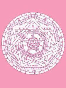 恋の願いならなんでも叶うが何が起こるかわからないピンクの魔法陣