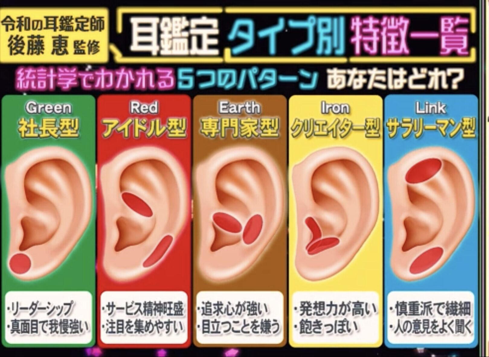 耳鑑定士「後藤恵」さんの耳占いの方法